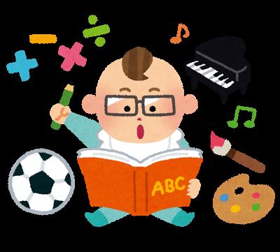 幼児教材ランキング!!今一番人気のある幼児通信教育教材は何?